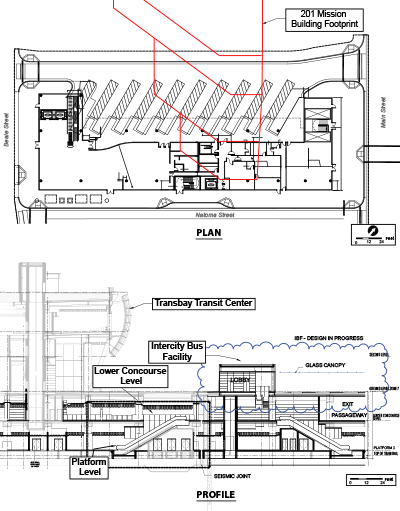 Figure 2-15: Intercity Bus Facility Levels 1 and 2 – Plan and Profile