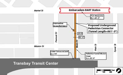 Transbay Transit Center Central Subway Map.Bart Muni Underground Pedestrian Connector Transbay Program